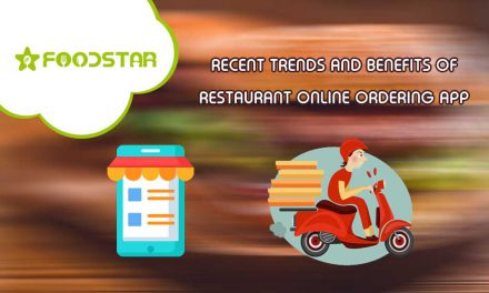 Recent Trends and Benefits of Restaurant Online Ordering App