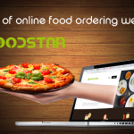 Future of Online Food Ordering Websites